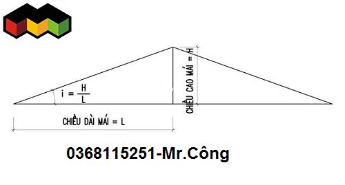 chọn đúng chuẩn độ dốc mái tôn - Mái Nhà Đẹp - làm mái tôn giá rẻ tphcm