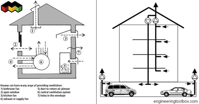 mô hình hệ thống ống gió nhà xưởng cơ bản nhất - lap-dat-he-thong-ong-gio-nha-xuong-Mai-Nha-Dep-nhan-gia-cong-ong-gio-hut-bui-hut-nhiet-chat-luong-cao-0368115251